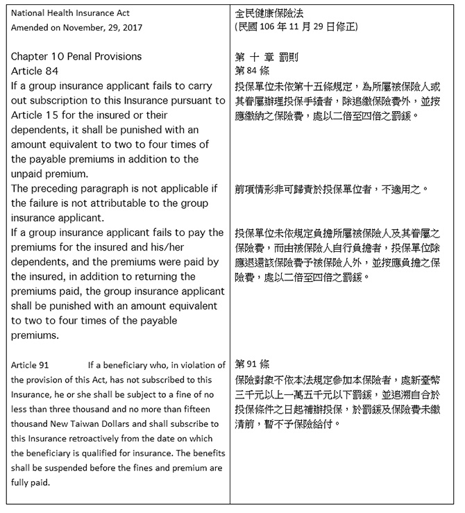 Taiwan National Health Insurance Act Ch 8, Art. 69 in English & Chinese