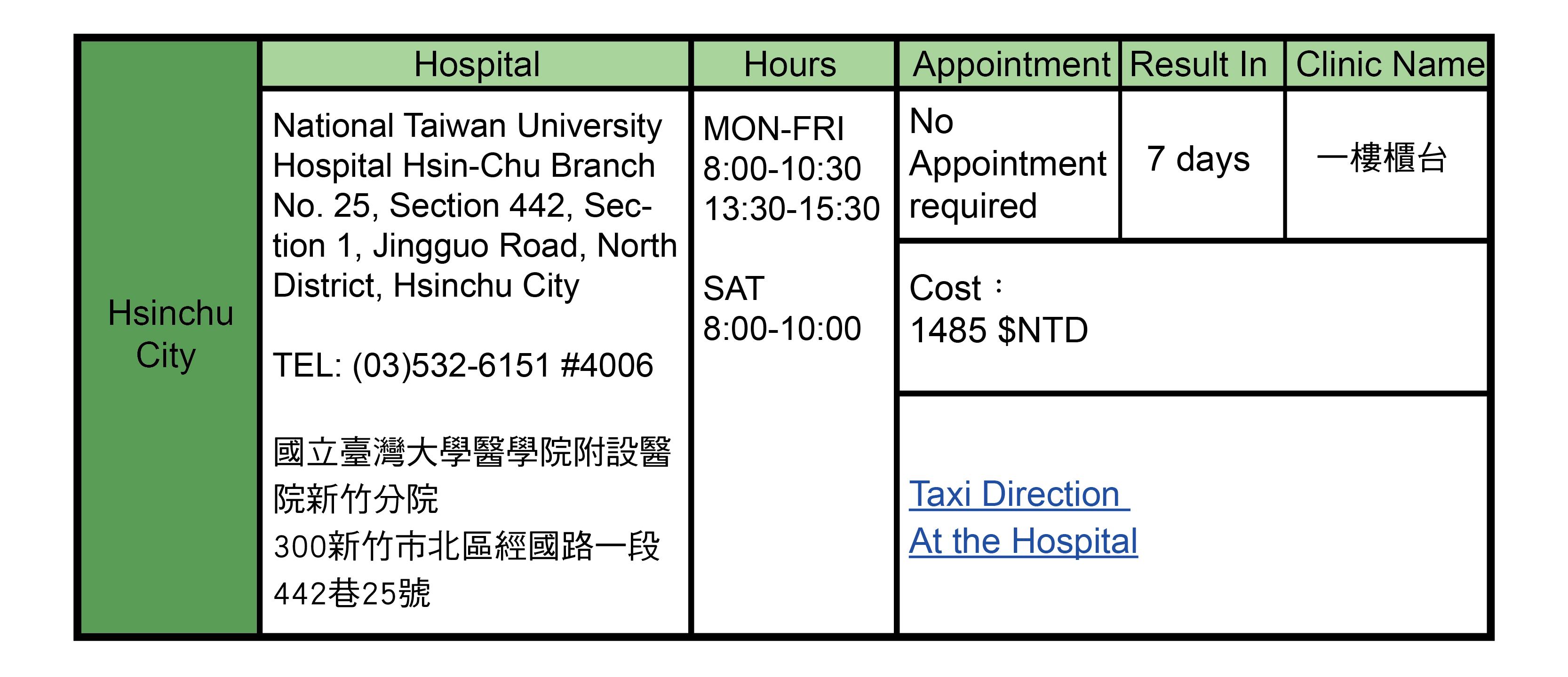 Hsinchu City , Taiwan Health Check Hospitals Addresses