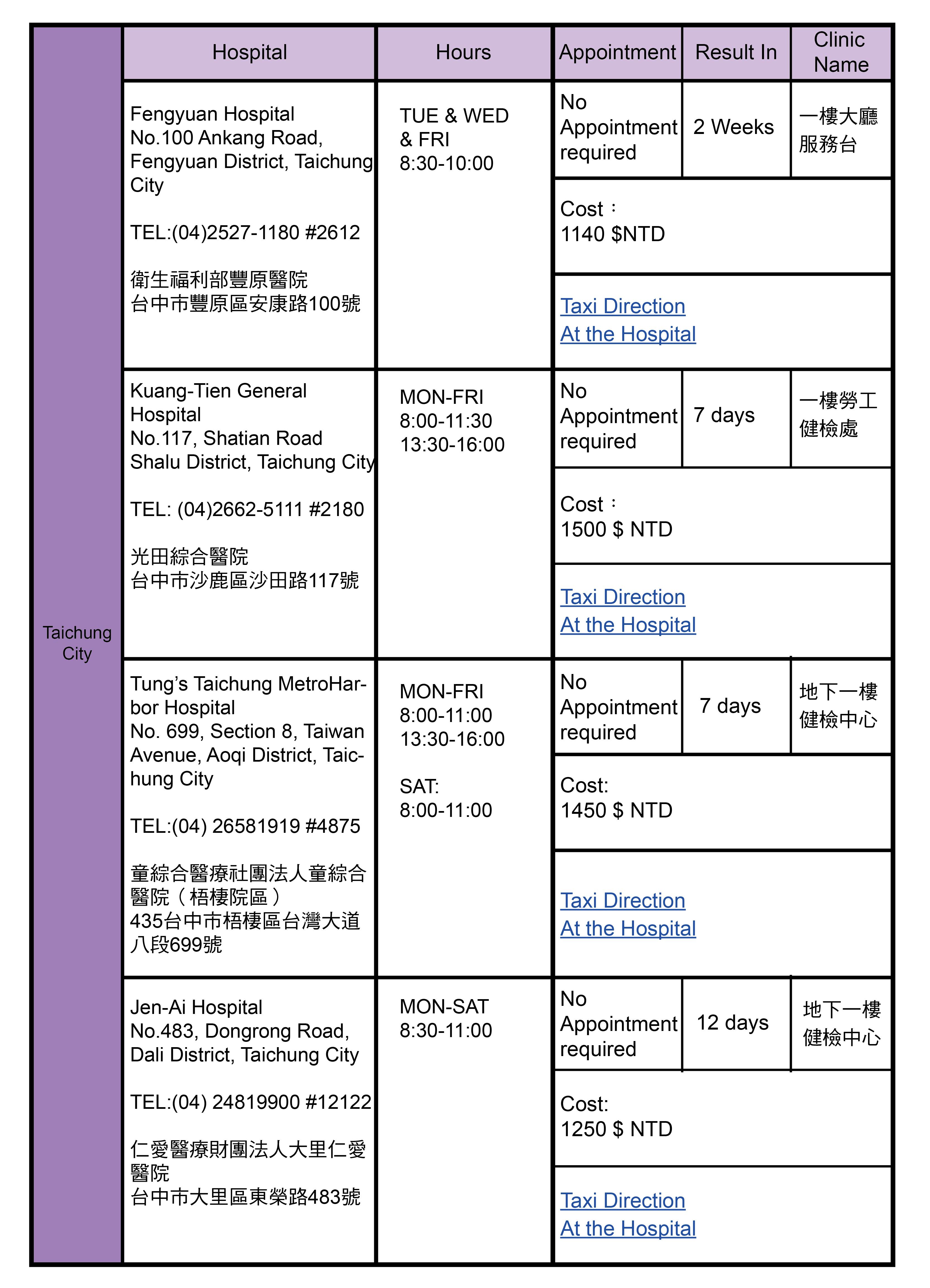 Taichung City, Taiwan Health Check Hospitals Addresses