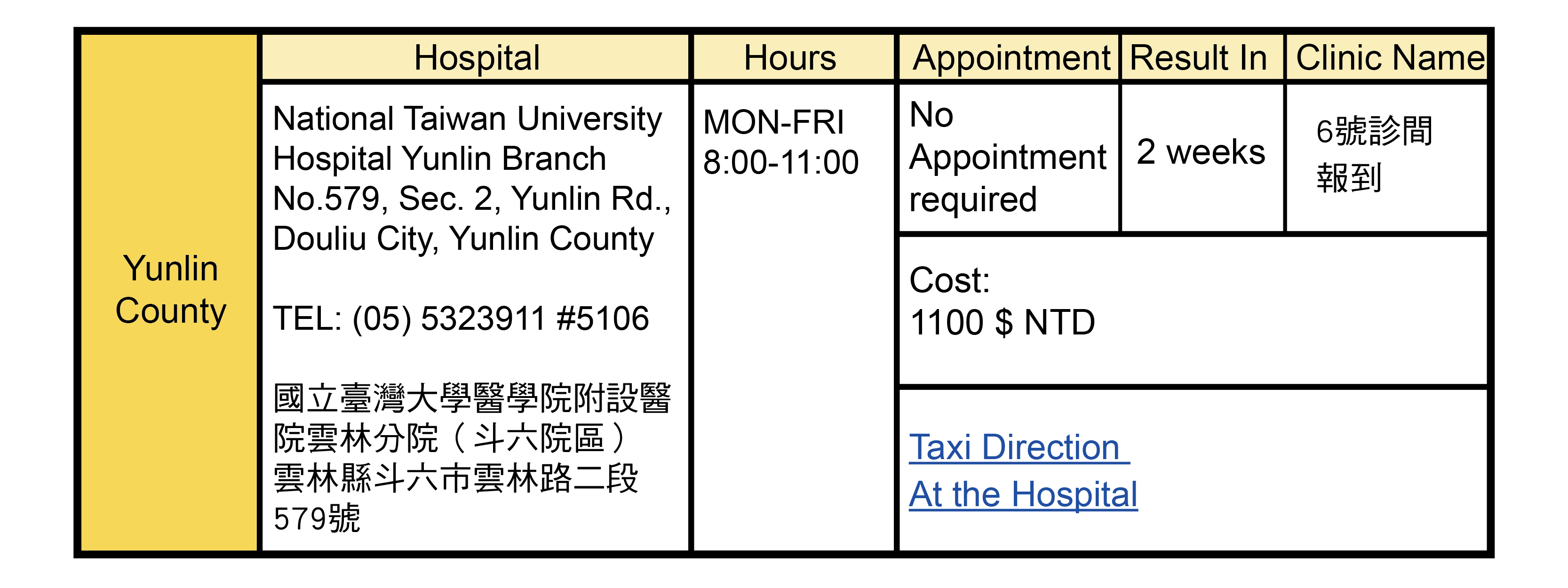 Yunlin County , Taiwan Health Check Hospitals Addresses