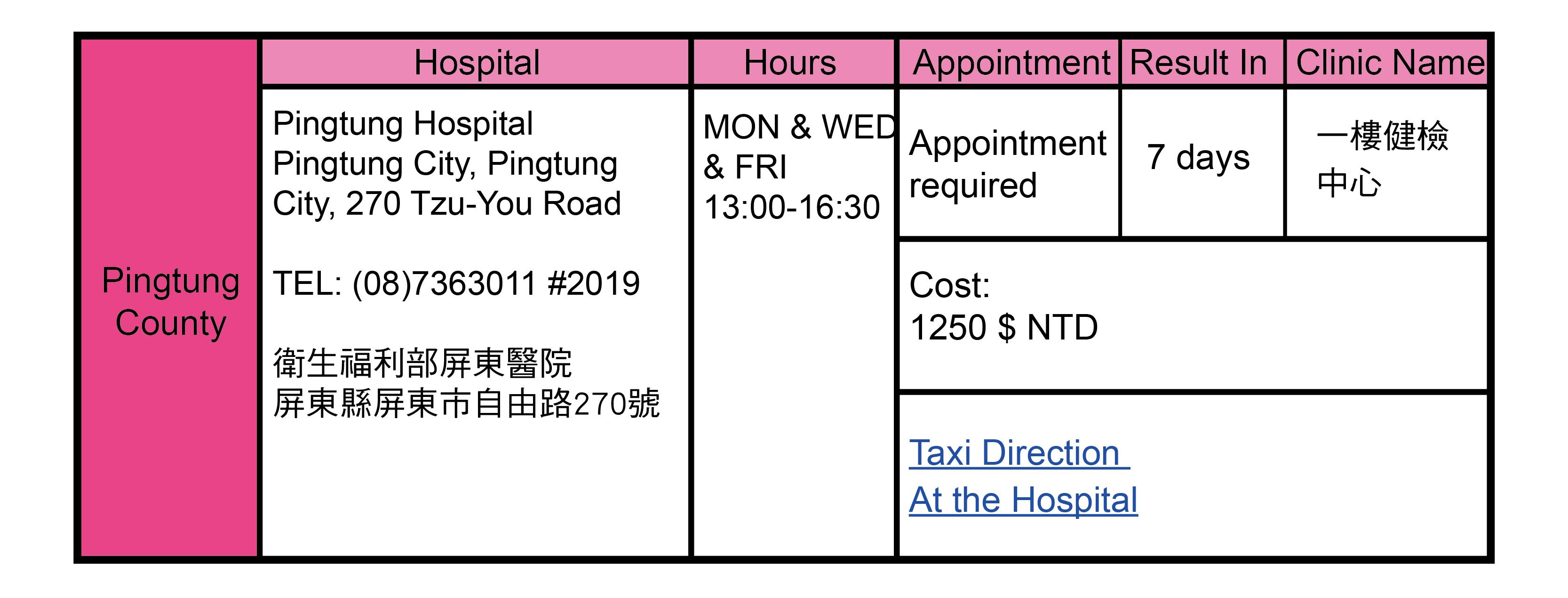 Pingtung County, Taiwan Health Check Hospitals Addresses