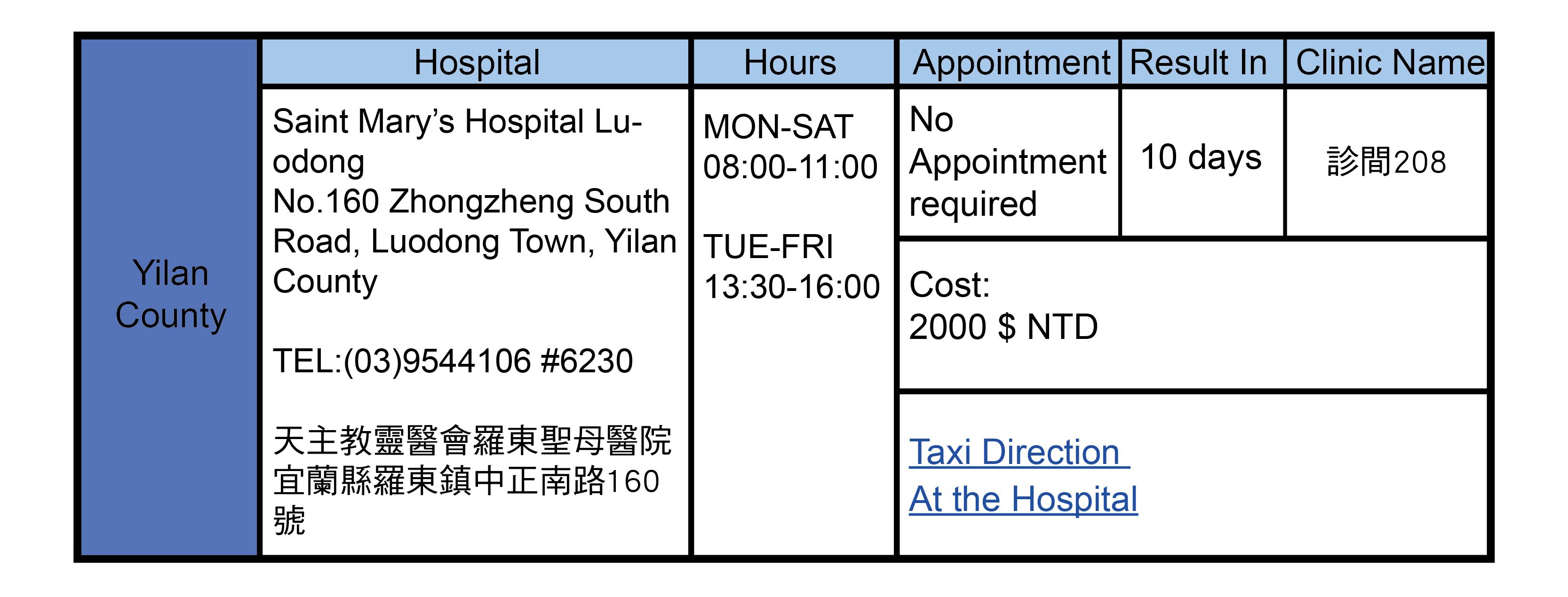 Yilan County, Taiwan Health Check Hospitals Addresses