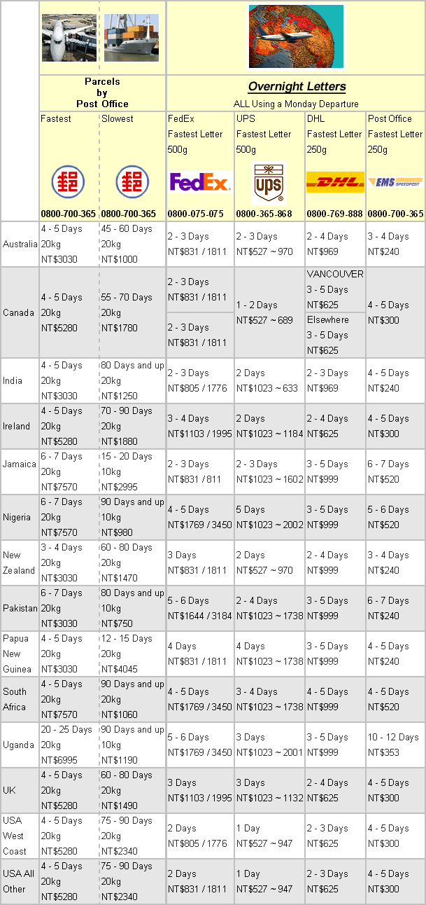 taiwan shipping rates table